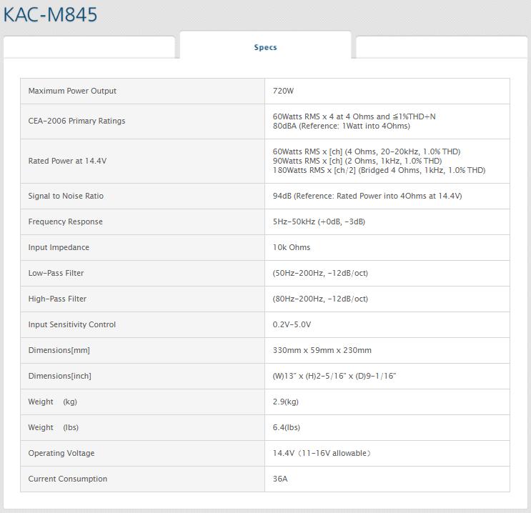 Kenwood Kac M8451desc