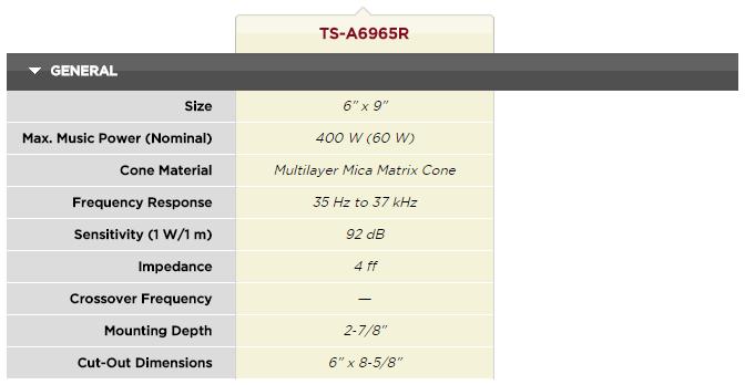 Ts A6965s2