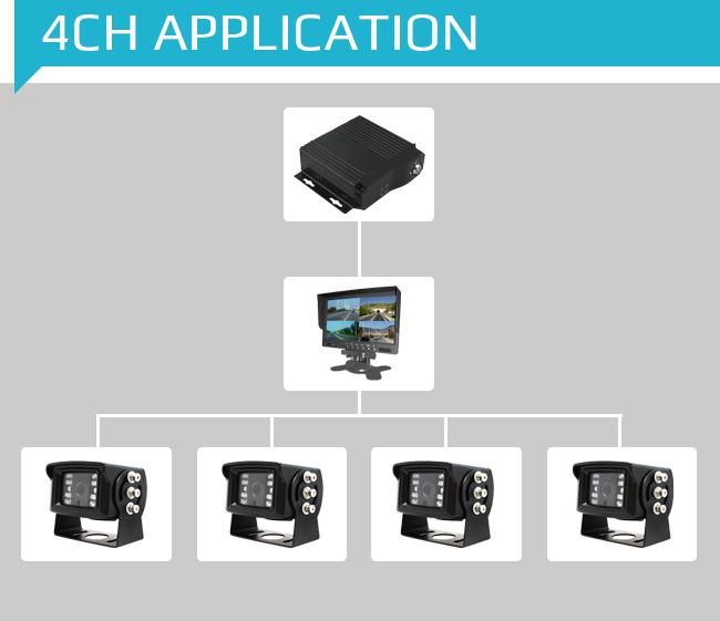 4ch Application